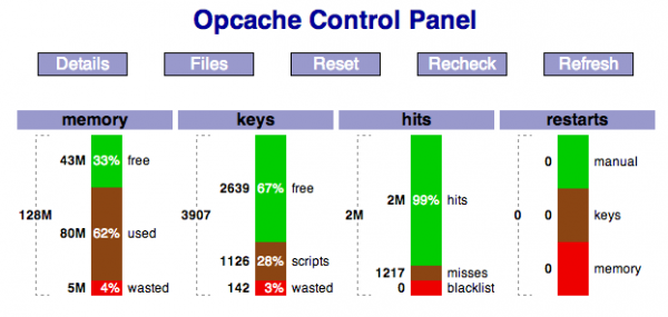 OpCache Control Panel Auswertung