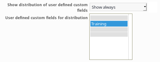 Redmine Reporting custom diagrams