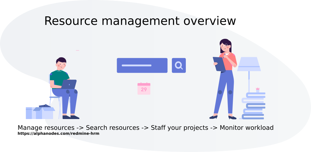 Redmine HRM Resource management