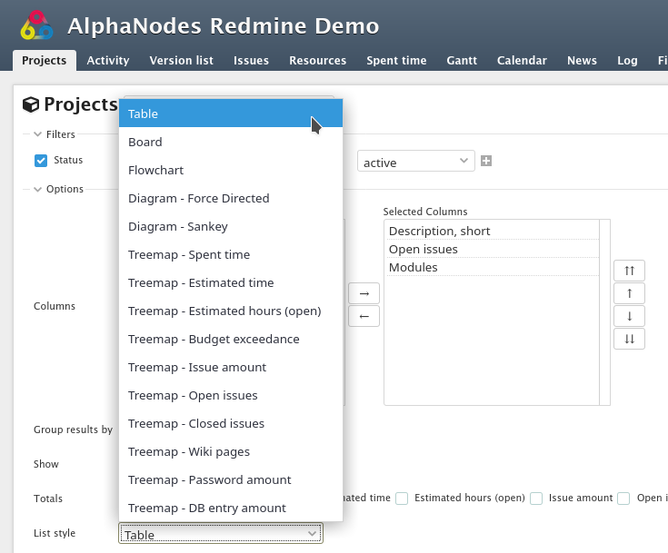 Redmine Reporting Plugin various project views
