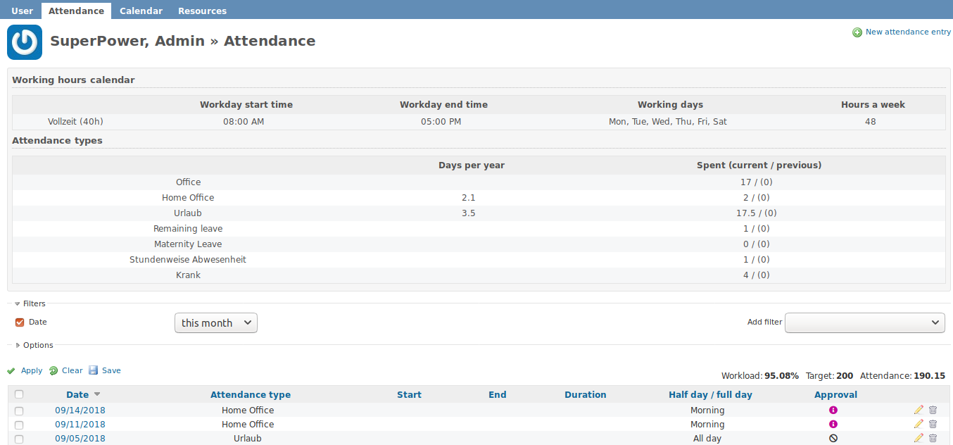 Redmine Attendance management with HRM Plugin